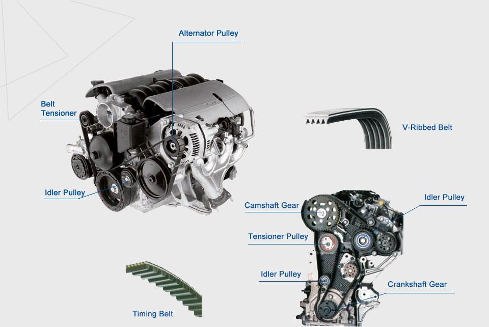 Taizhou Engi Automobile Parts Co.,Ltd.